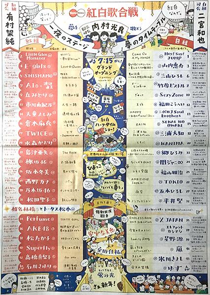 NHK紅白歌合戦・新聞1ページ広告