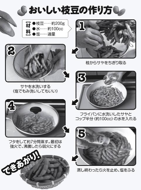 栄養価の減らない枝豆の蒸し方