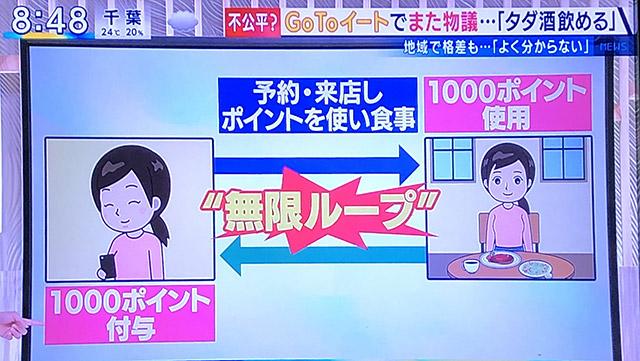 Go To イート無限ループ